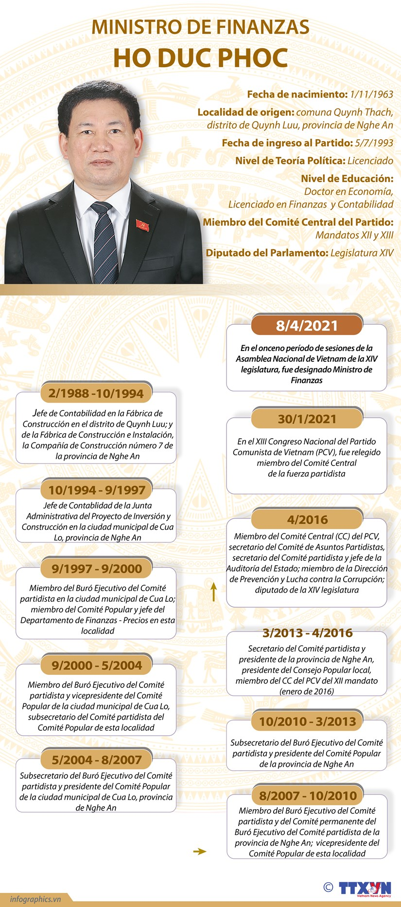 Ho Duc Phoc, ministro de Finanzas de Vietnam hinh anh 1