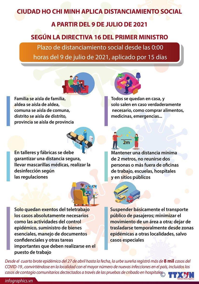 Ciudad Ho Chi Minh aplicara medidas de distanciamiento social a partir del 9 de julio hinh anh 1