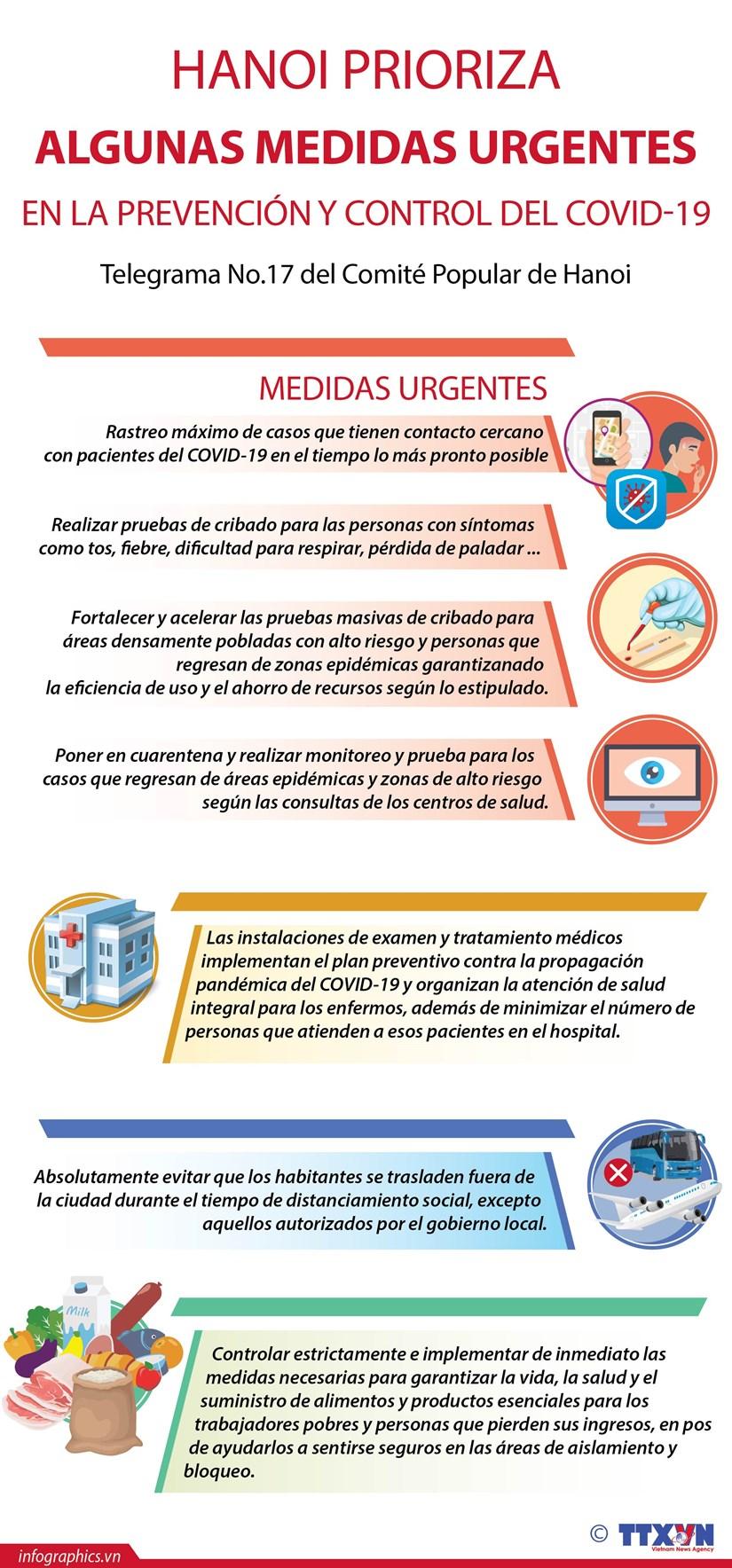 Hanoi prioriza algunas medidas urgentes en la prevencion y control del COVID-19 hinh anh 1