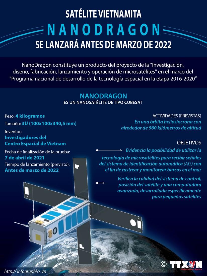 Satelite vietnamita de NanoDragon se lanzara antes de marzo de 2022 hinh anh 1