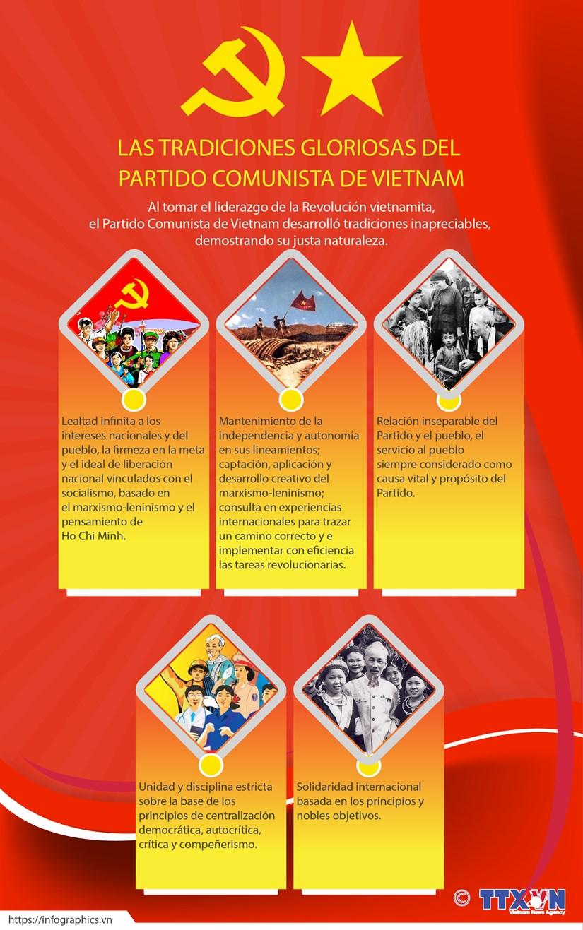Las tradiciones gloriosas del Partido Comunista de Vietnam hinh anh 1