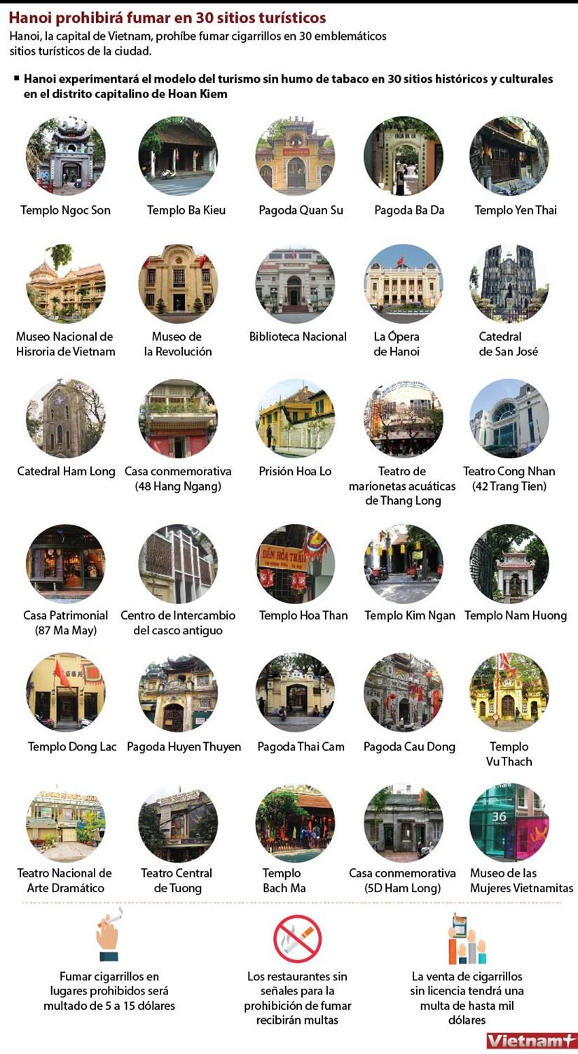 [Infografia] Hanoi prohibira fumar en 30 sitios turisticos hinh anh 1