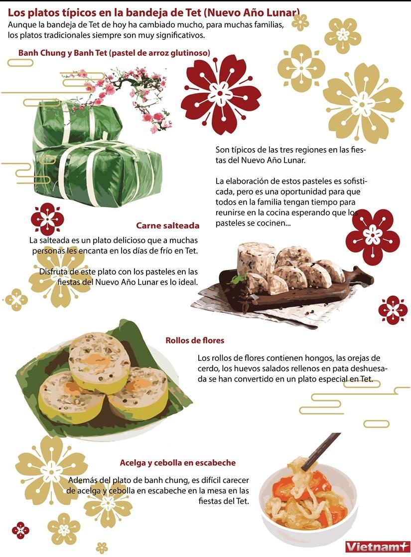 Los platos tipicos en la bandeja de Tet (Nuevo Ano Lunar) hinh anh 1