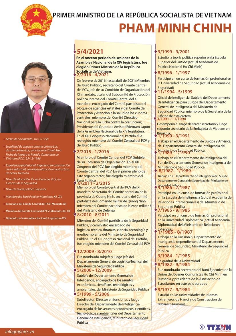 Pham Minh Chinh, Primer Ministro de la Republica Socialista de Vietnam hinh anh 1