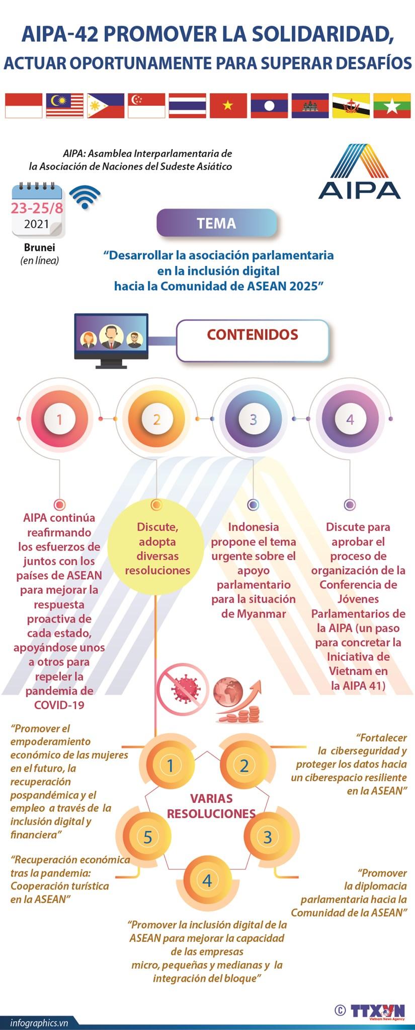 AIPA 42: Promueven la solidaridad para superar los desafios hinh anh 1